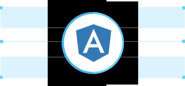 angular js services