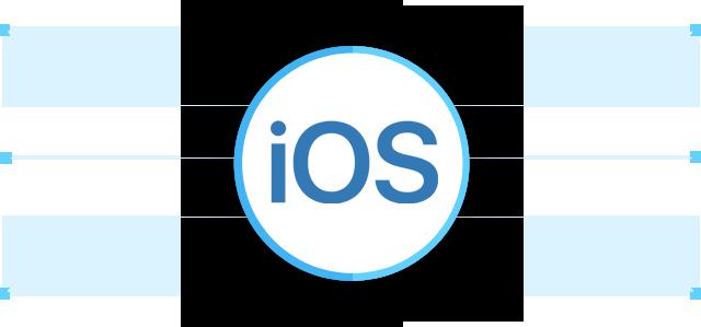 iOS services