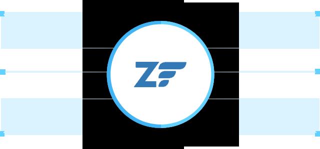 zend services