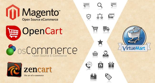 Ecommerce Development Tool