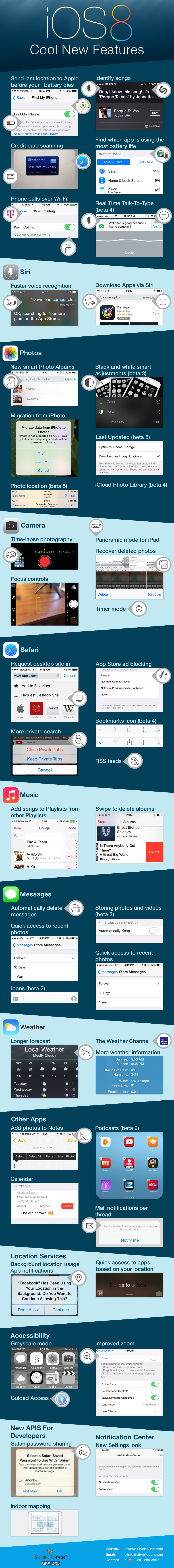Apple iOS 8 Features Infographocs