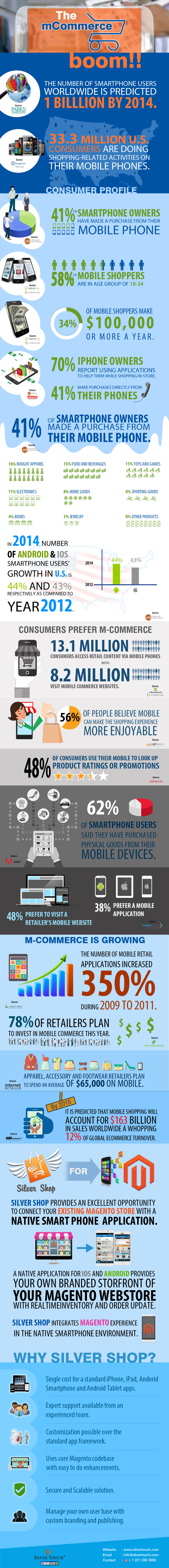 mCommerce - Mobile Commerce Infographic