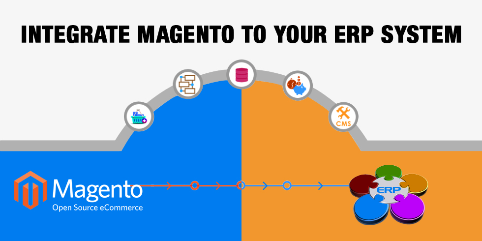 Integrate Magento to ERP System