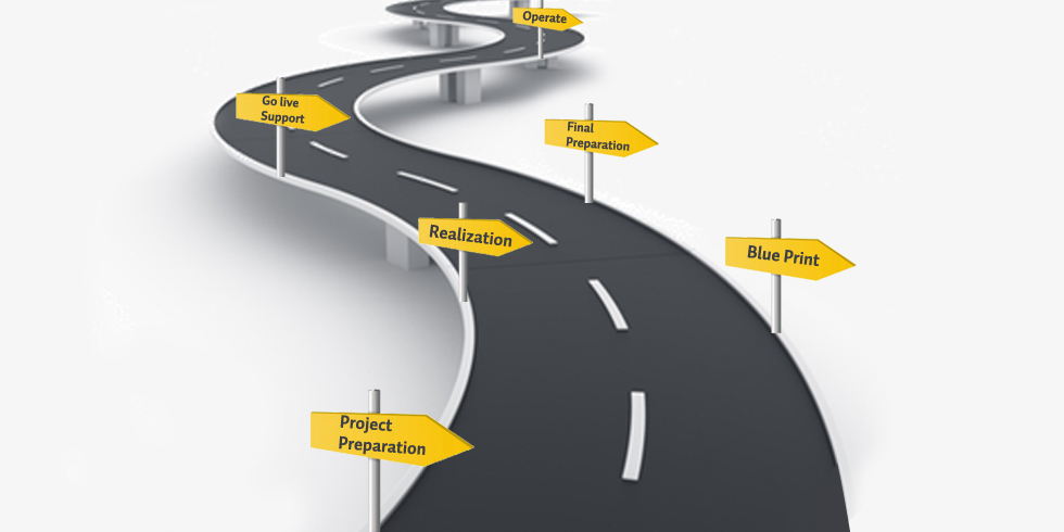 SAP Business One Implementation phases