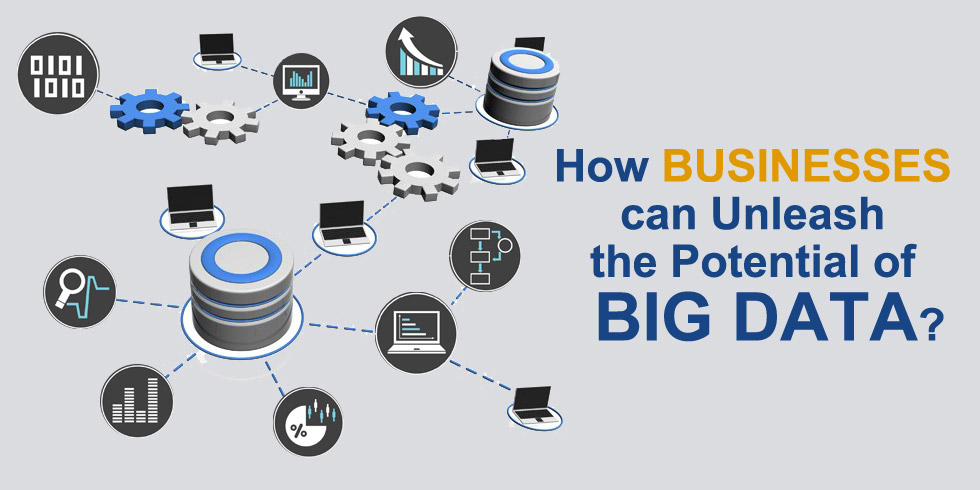 Strategies for Businesses to Create Value with Big Data