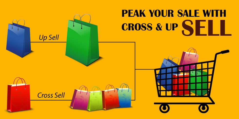 Magento Cross sell & Up Sell Extension