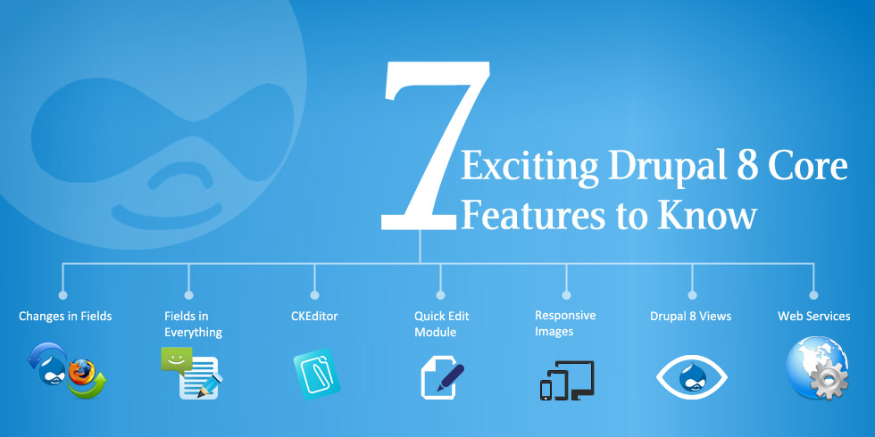 7 Exciting Drupal 8 Core Features to Know