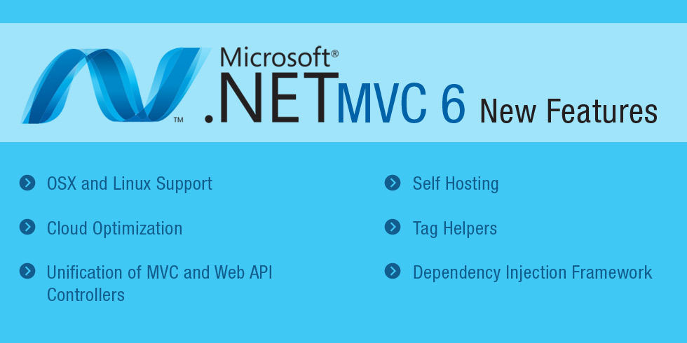 ASP.Net-MVC-6-The-All-New-Features_blog