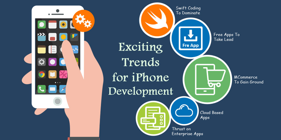 iPhone Development Trends 2016
