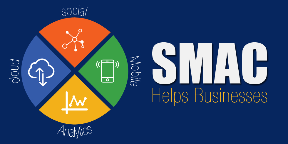 How SMAC Helps Businesses?