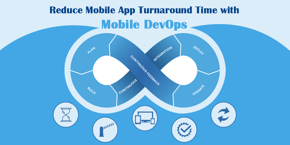 Reduce Mobile App Turnaround Time with Mobile DevOps